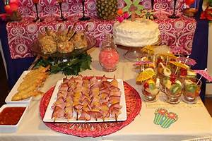 What You Make it...: Hawaiian Party Food + Recipes!