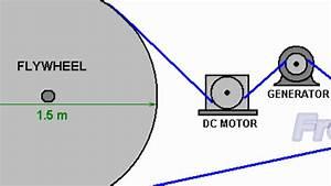 Free Energy Generator Flywheel Basic     H95tv