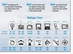 amazon com honeywell 6037 5500 running watts 6875 starting watts gas powered portable