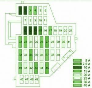 2011 Vw Jetta Gas Engine Diagram : 2011 vw jetta 2 0 tdi fuse box diagram auto fuse box diagram ~ A.2002-acura-tl-radio.info Haus und Dekorationen