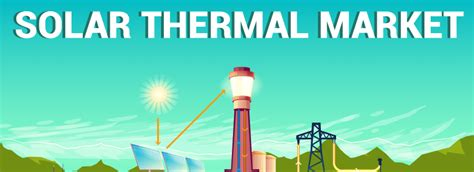 Solar Thermal Market Size, Share, Trends | Global Report, 2026