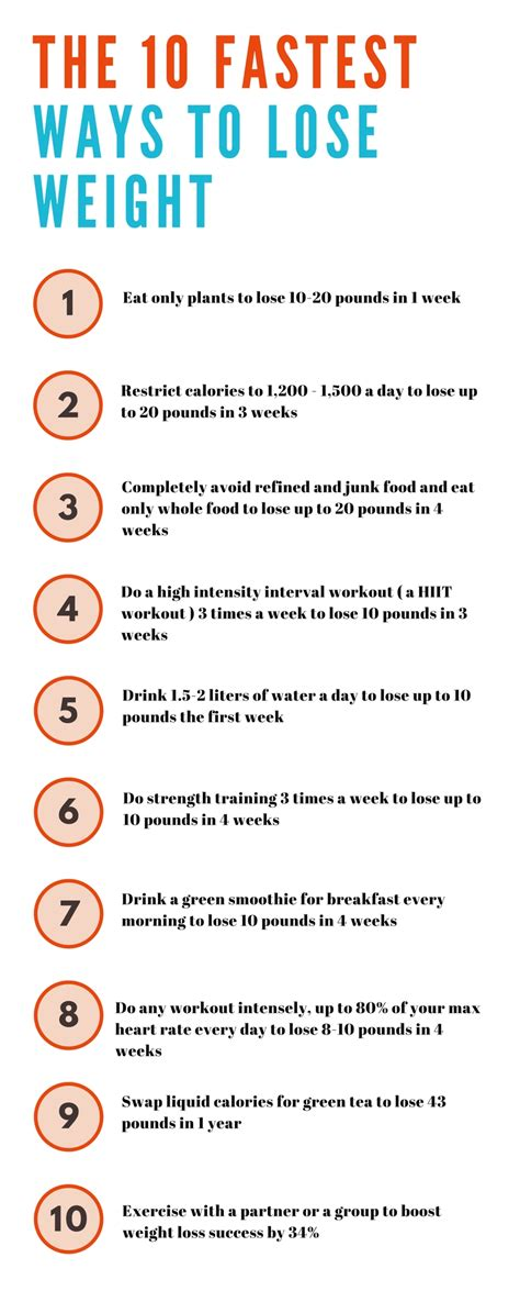 lose weight ways fastest pounds week loss easily ever conclusion