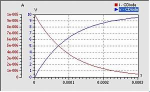 Kapazität Berechnen : software simx einfuehrung elektro chaos dioden c mit kennlinie optiyummy ~ Themetempest.com Abrechnung