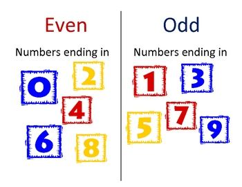 Numerology Even And Odd Numbers Meaning In Numerology
