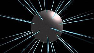 Linhas De Campo El U00e9ctrico De Uma Esfera