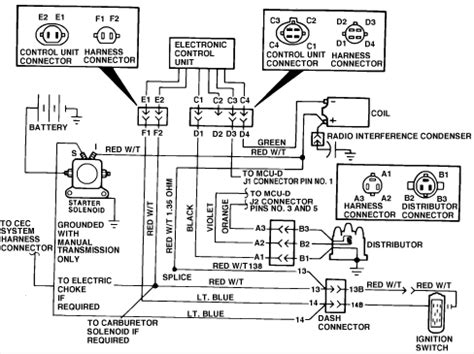 Ignition Control Module Wiring Diagram Jeep Cherokee Forum