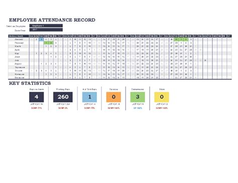 Time And Attendance Tracking Template by Employee Attendance Tracker