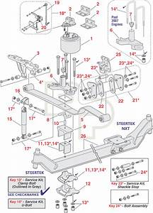 Western Star Suspension Parts For Front And Rear Suspensions