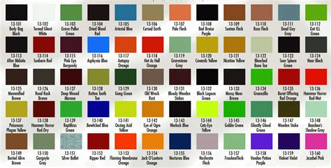 model spray paint color chart spray painting kitchen