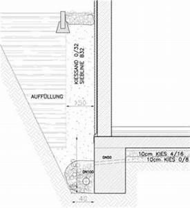 Drainagerohr Richtig Verlegen : drainage verlegen gegen hangwasser ~ Lizthompson.info Haus und Dekorationen