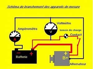 Comment Mesurer Amperage Avec Multimetre : tester batterie voiture amperage id e d 39 image de voiture ~ Premium-room.com Idées de Décoration