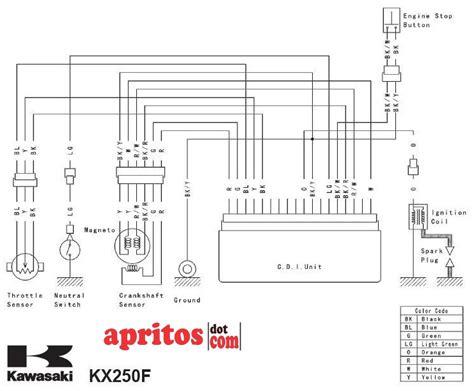 zx7r wiring diagram 19 wiring diagram images wiring