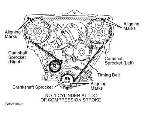 Replacing The Timing Belt Water Pump