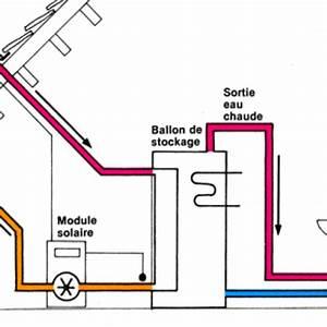 Raccordement Electrique Chauffe Eau : installation d 39 un chauffe eau solaire raccordement du ballon d 39 eau chaude ~ Nature-et-papiers.com Idées de Décoration
