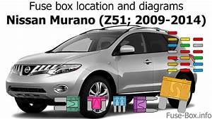 95 Nissan Fuse Diagram
