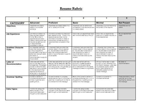 Chronological Resume Rubric by Cv Grading Rubric Search Xai Educacion