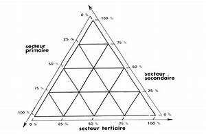 Tendances Diverses De La Repr U00e9sentation Cartographique  L