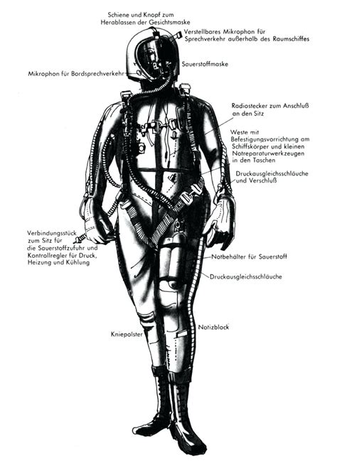 diagram: Nasa Space Suit Diagram