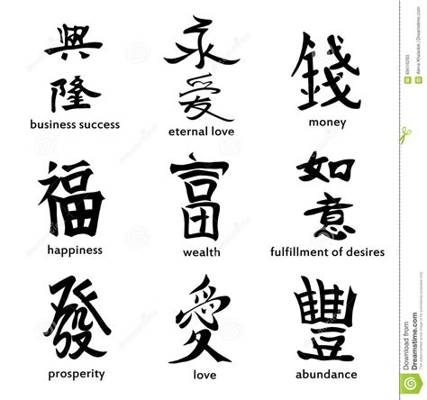 Chinese Symbols And Meanings Chart