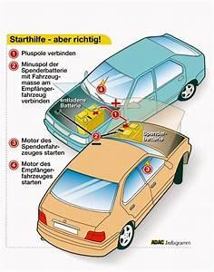 Auto Starthilfe Gerät : 300a spitzenstrom 8000mah tragbare mini auto starthilfe mit led taschenlampe schwarz rot ~ Orissabook.com Haus und Dekorationen