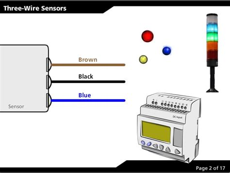 three wire sensors wisc oer
