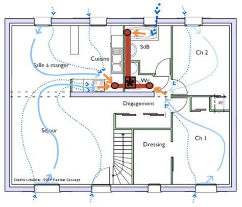 schema electrique salle de bain 5 l233tanch233it233 224