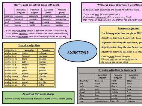 list  french describing adjectives carfareme