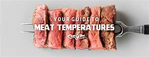 Guide To Meat Temperatures  Steak