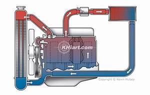 Engineerbatt Motor Blog  Riscaldamento Dell U0026 39 Abitacolo Per