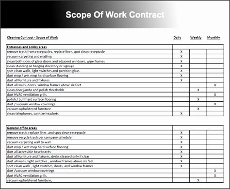 construction scope  work downloadable