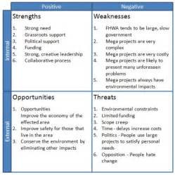 strengths and weaknesses to be written in resume swot template including analysis exle using a swot matrix