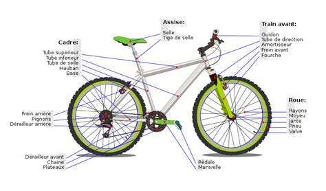 le cadre du velo file bicycle diagram2 fr svg wikimedia commons