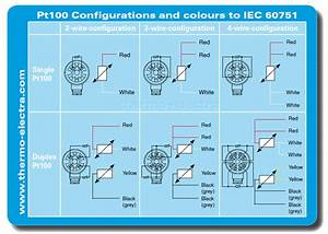 3 Wire Motor Wiring Diagram Iec