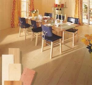 Welche Farbe Passt Zu Buche Möbel : holzboden massiver dielenboden aus fichte kiefer l rche eiche buche thermoholz ~ Bigdaddyawards.com Haus und Dekorationen