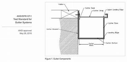 Commercial Gutters Properties Water Importance Control Rooferscoffeeshop
