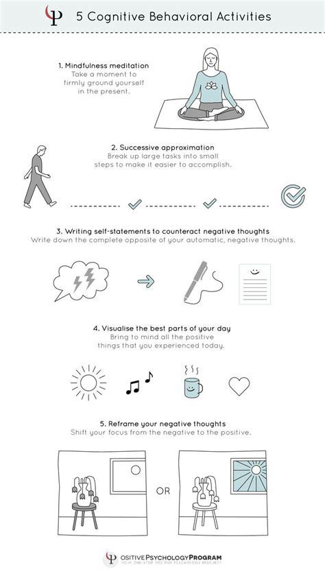 behavioral coping strategies    helpful