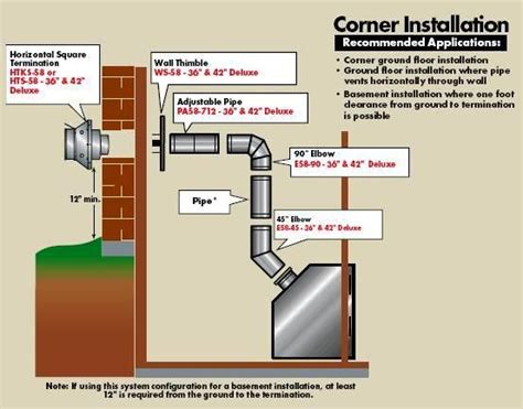gas fireplace vent design google search vents
