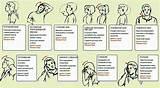 Какая головная боль от остеохондроза