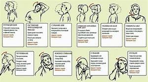 Боли в паху от остеохондроза
