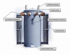 Power Systems Loss  Basic Parts Of A Single
