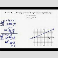 A172 Solving A System Of Equations By Graphing Youtube