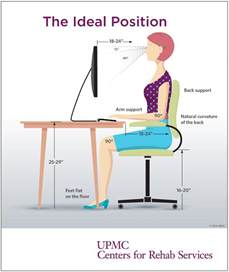 how to improve posture while sitting desks desk height