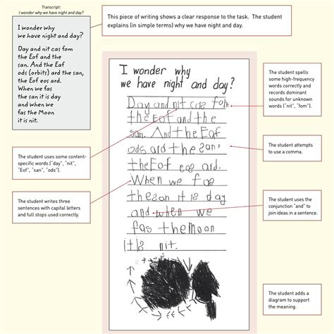 year 1 writing worksheets nz pin year writing studio department of east