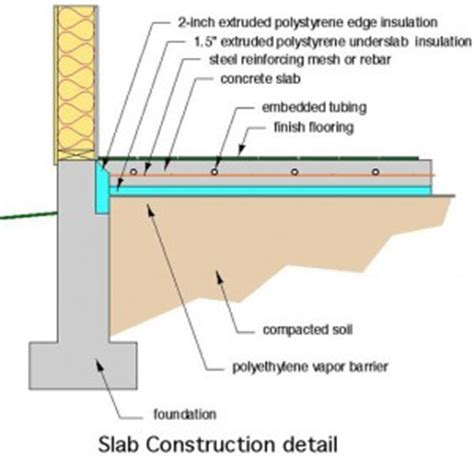 Biordi Construction Corp     Biordi Concretes
