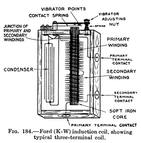 electrical what is a on a model t ignition coil