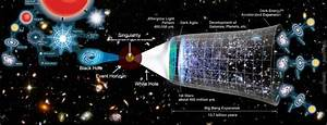 Star White Hole - Pics about space