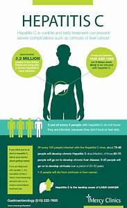 Hepatitis C: Kn... Hepatitis C Symptoms