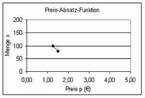 Absatz Berechnen : fhw berlin lerneinheit lineare algebra ~ Themetempest.com Abrechnung
