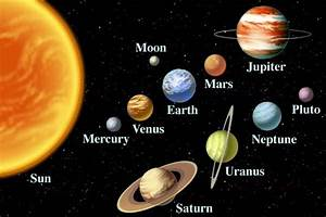 Colors of the Nine Planets - Pics about space