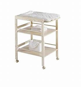 Petite Table A Langer : comparatif table langer table de lit ~ Teatrodelosmanantiales.com Idées de Décoration